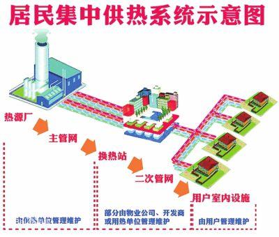 中国暖气片十大名牌