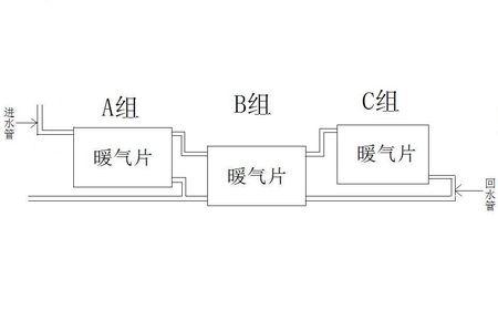 单管串联式暖气的水管走法图片