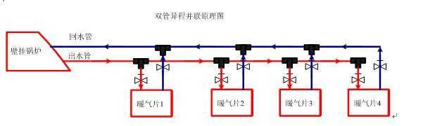 异程并联暖气的水管走法图片